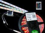 LEDSZALAG RGB 5050 VÍZHATLAN